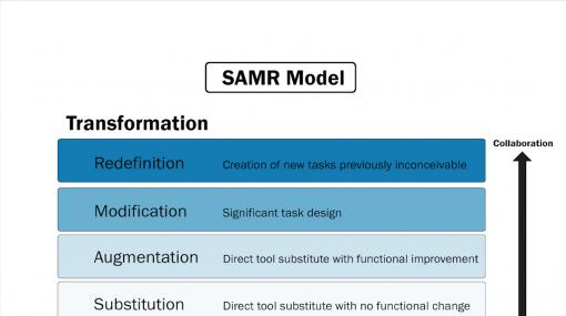 Using the SAMR model to evaluate technology use