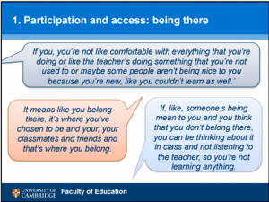 Participation and access: being there