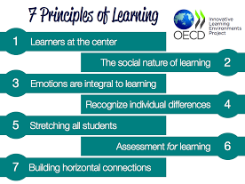 seven principles of learning