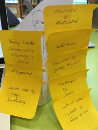 Sticky notes showing student profile needs