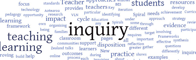 a word cloud based around teaching as inquiry