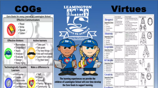 Leamington School COGs and virtues
